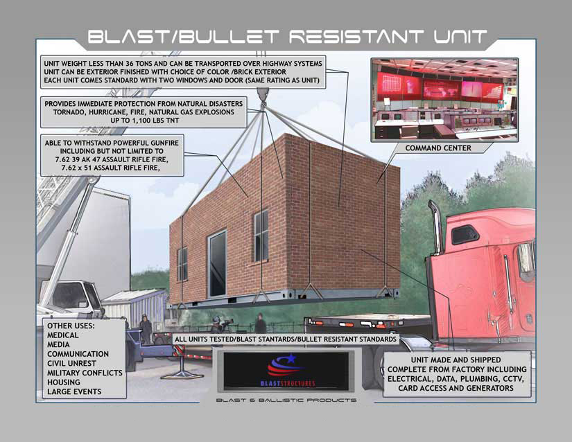 Blast Resistant Products | Blast Structures